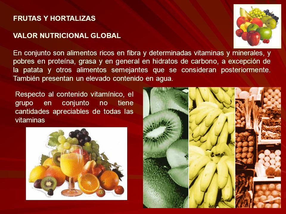 FRUTAS Y HORTALIZAS VALOR NUTRICIONAL GLOBAL.