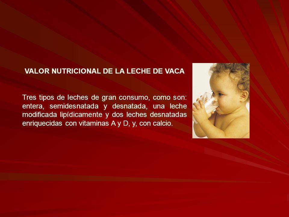 VALOR NUTRICIONAL DE LA LECHE DE VACA