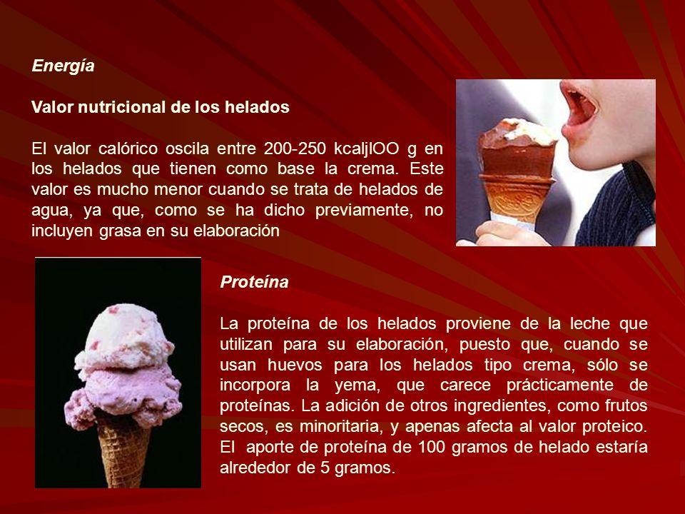 Energía Valor nutricional de los helados.