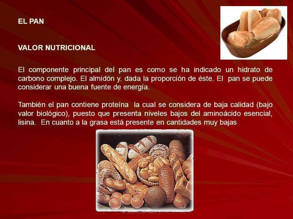 EL PAN VALOR NUTRICIONAL.