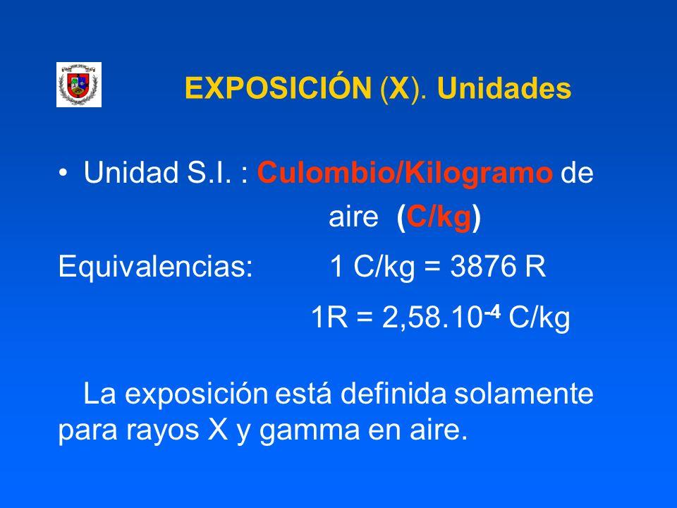 EXPOSICIÓN (X). Unidades