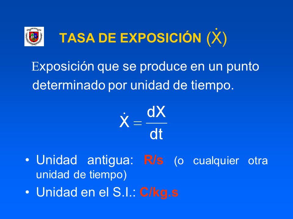 TASA DE EXPOSICIÓN Exposición que se produce en un punto. determinado por unidad de tiempo. Unidad antigua: R/s (o cualquier otra unidad de tiempo)