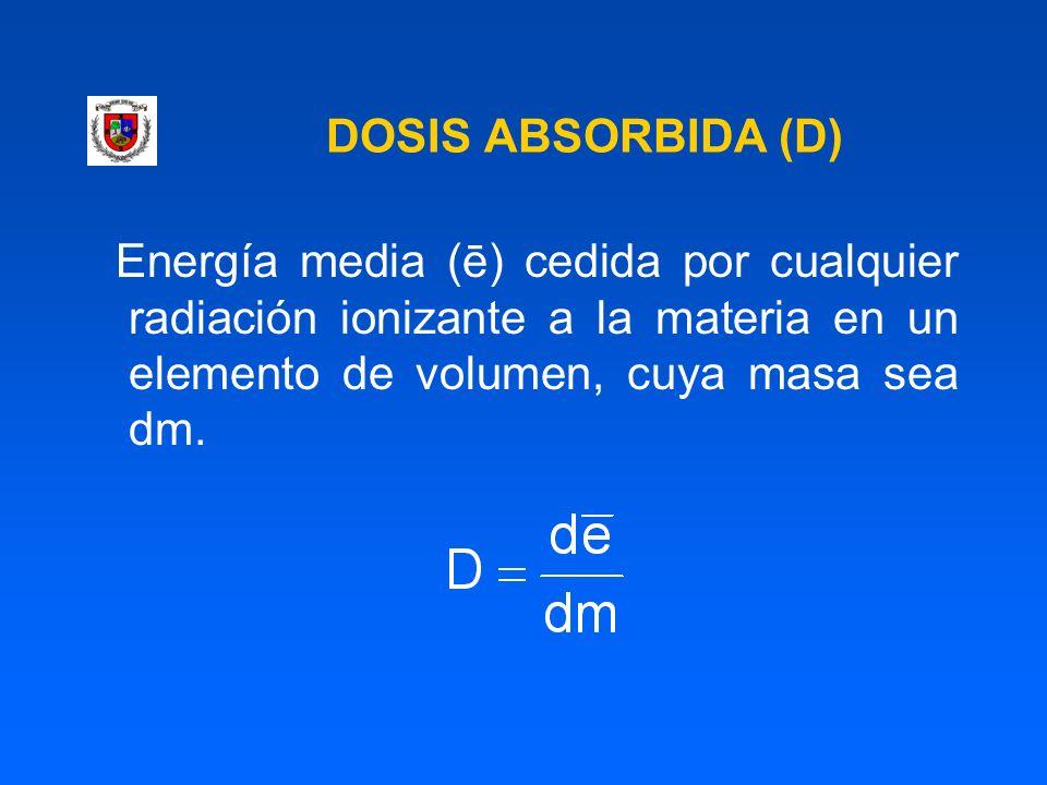 DOSIS ABSORBIDA (D) Energía media (ē) cedida por cualquier radiación ionizante a la materia en un elemento de volumen, cuya masa sea dm.