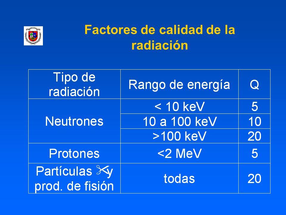 Factores de calidad de la radiación