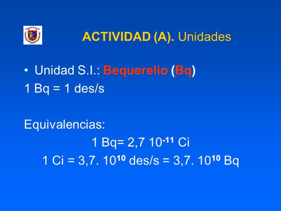 ACTIVIDAD (A). Unidades