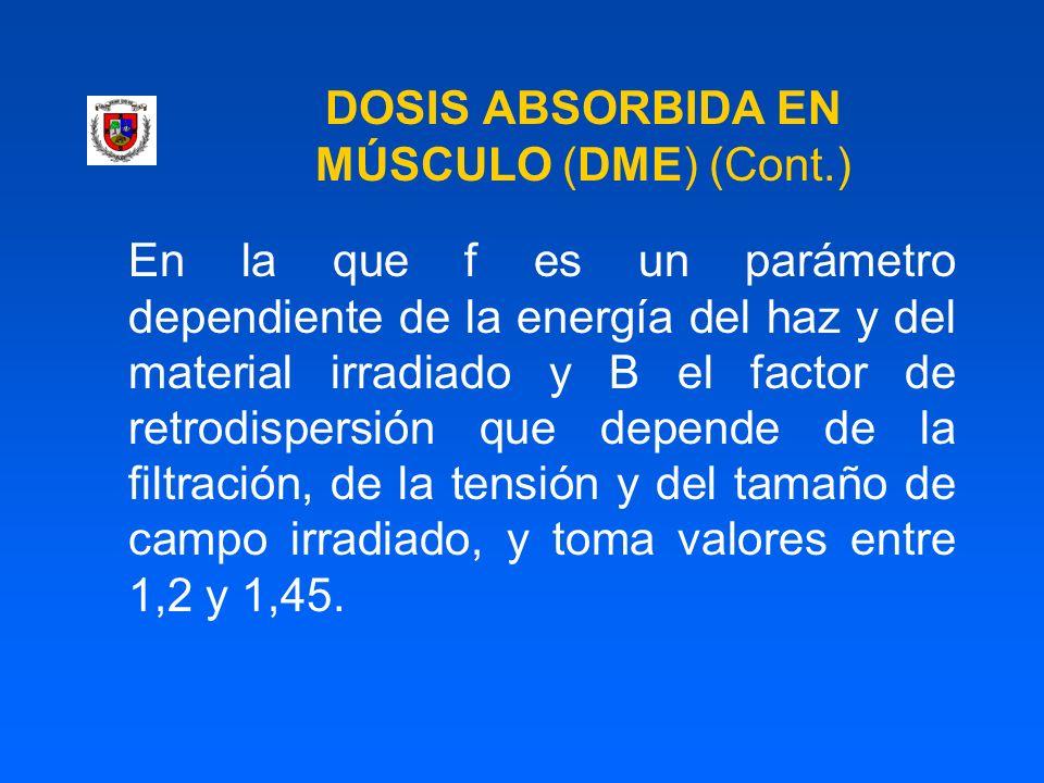 DOSIS ABSORBIDA EN MÚSCULO (DME) (Cont.)