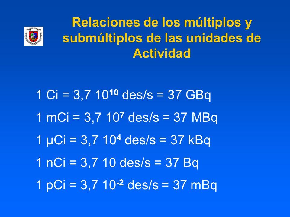 Relaciones de los múltiplos y submúltiplos de las unidades de Actividad