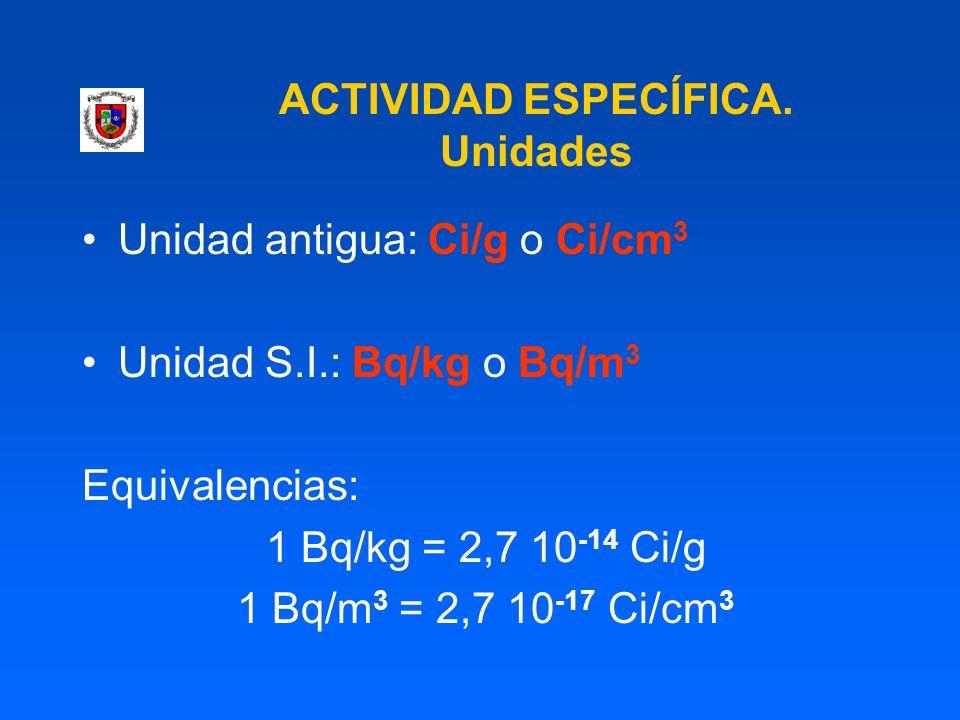 ACTIVIDAD ESPECÍFICA. Unidades