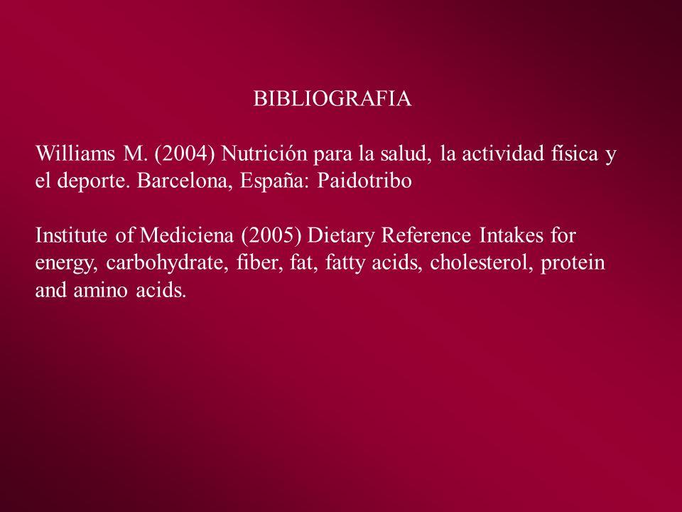 BIBLIOGRAFIAWilliams M. (2004) Nutrición para la salud, la actividad física y el deporte. Barcelona, España: Paidotribo.