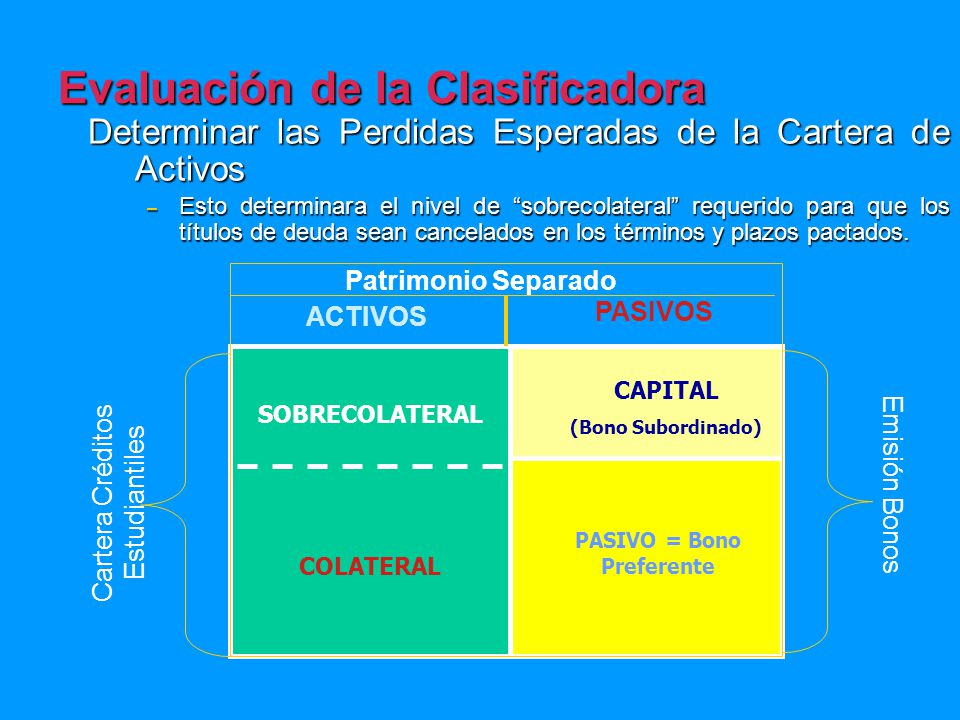 Evaluación de la Clasificadora