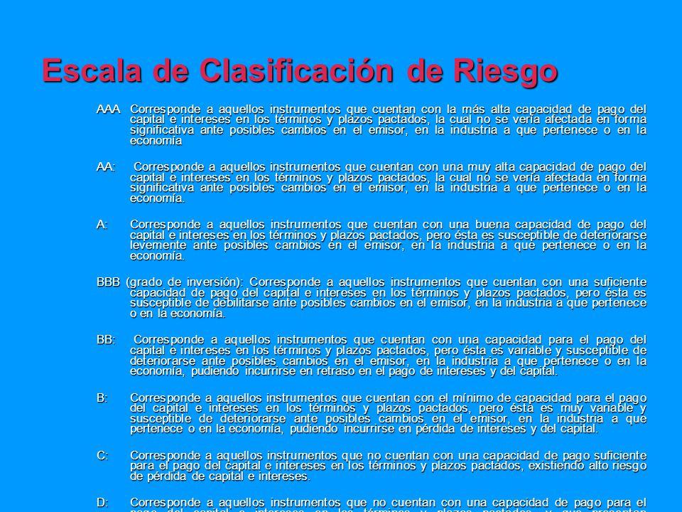 Escala de Clasificación de Riesgo
