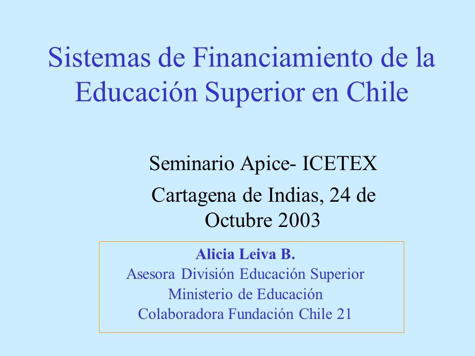 Sistemas de Financiamiento de la Educación Superior en Chile