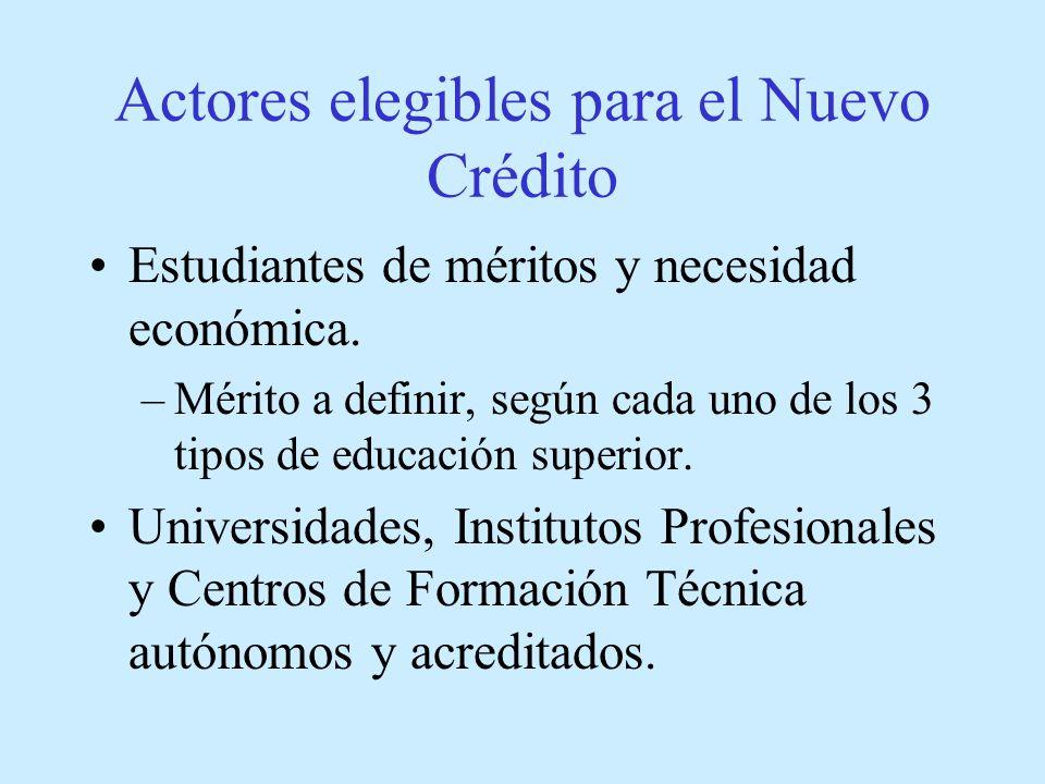 Actores elegibles para el Nuevo Crédito