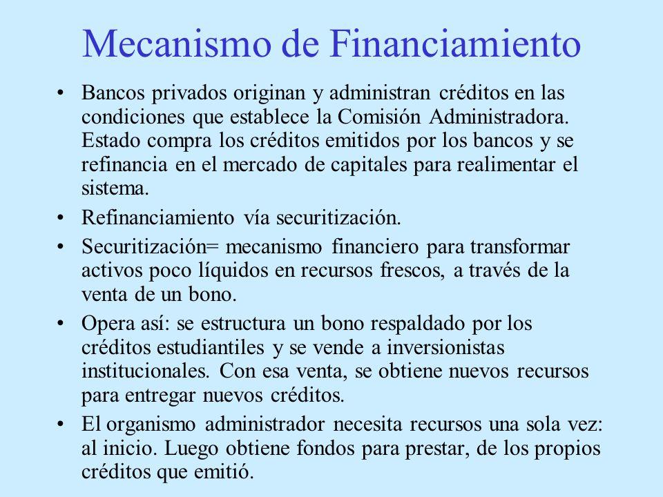 Mecanismo de Financiamiento