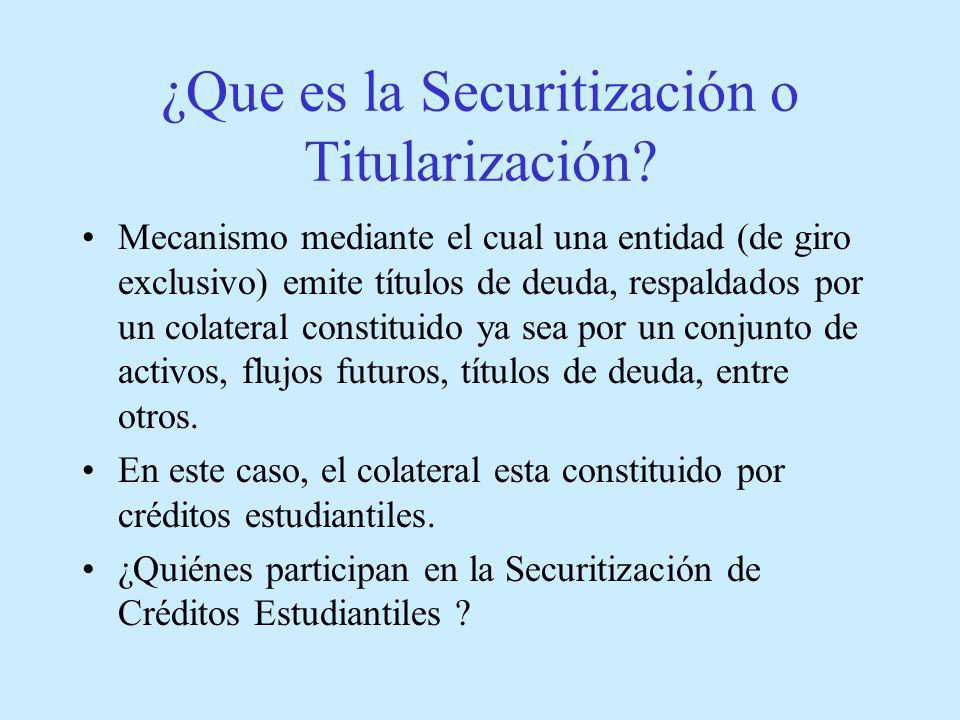 ¿Que es la Securitización o Titularización