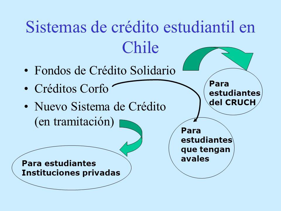 Sistemas de crédito estudiantil en Chile
