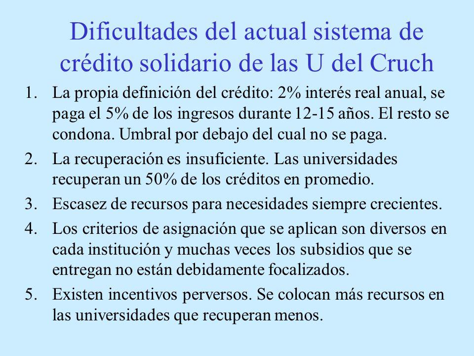 Dificultades del actual sistema de crédito solidario de las U del Cruch