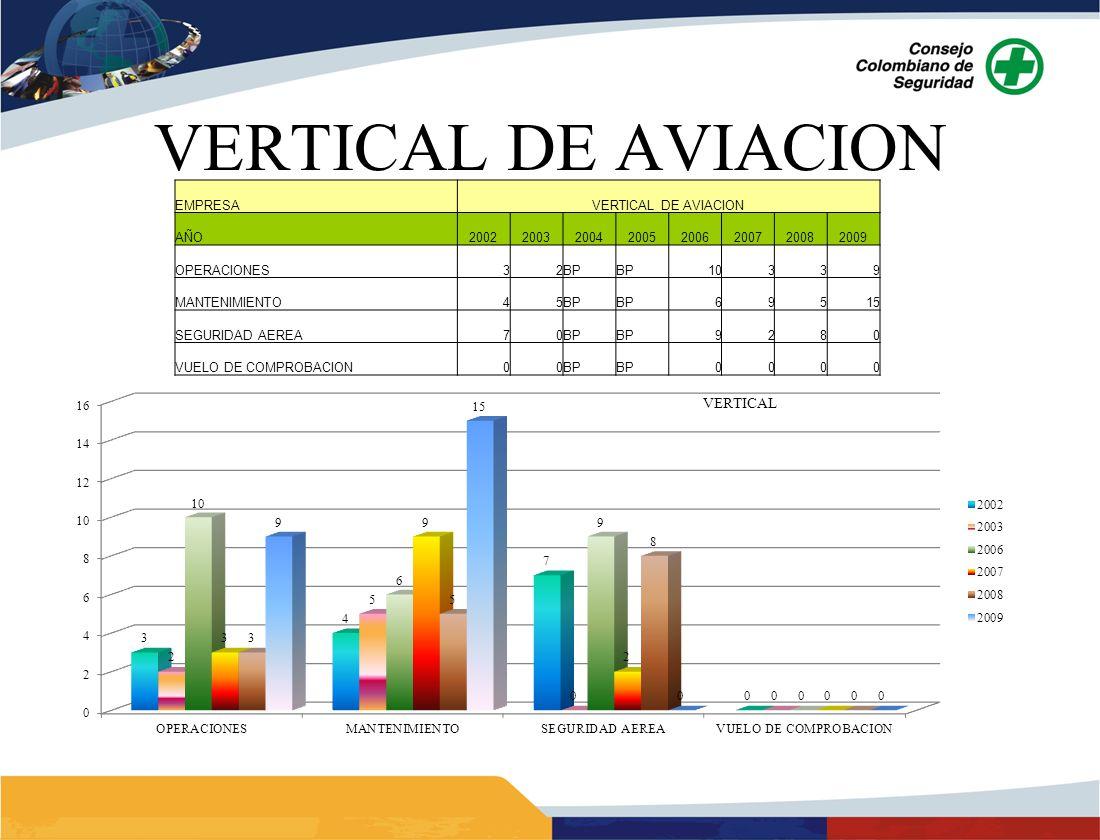 VERTICAL DE AVIACION 26 EMPRESA VERTICAL DE AVIACION AÑO 2002 2003