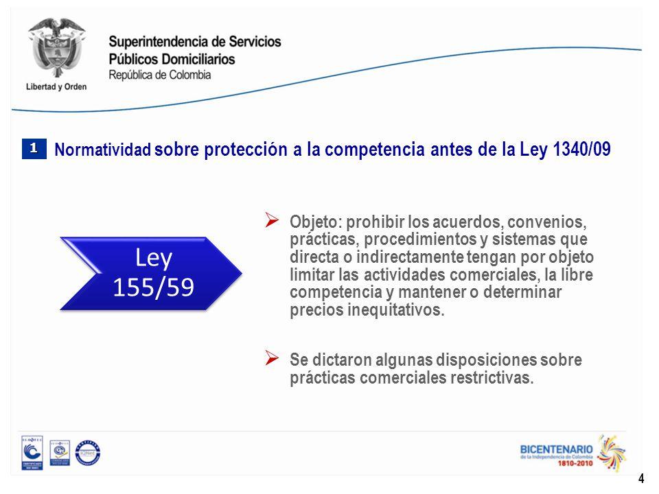 Normatividad sobre protección a la competencia antes de la Ley 1340/09