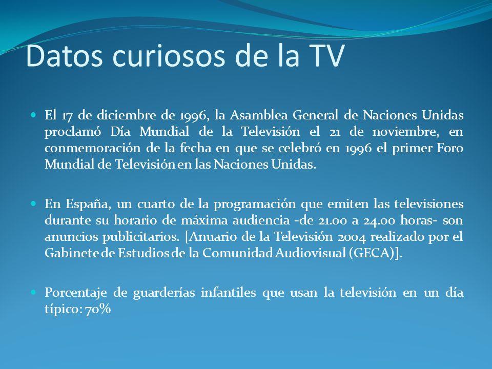 Datos curiosos de la TV