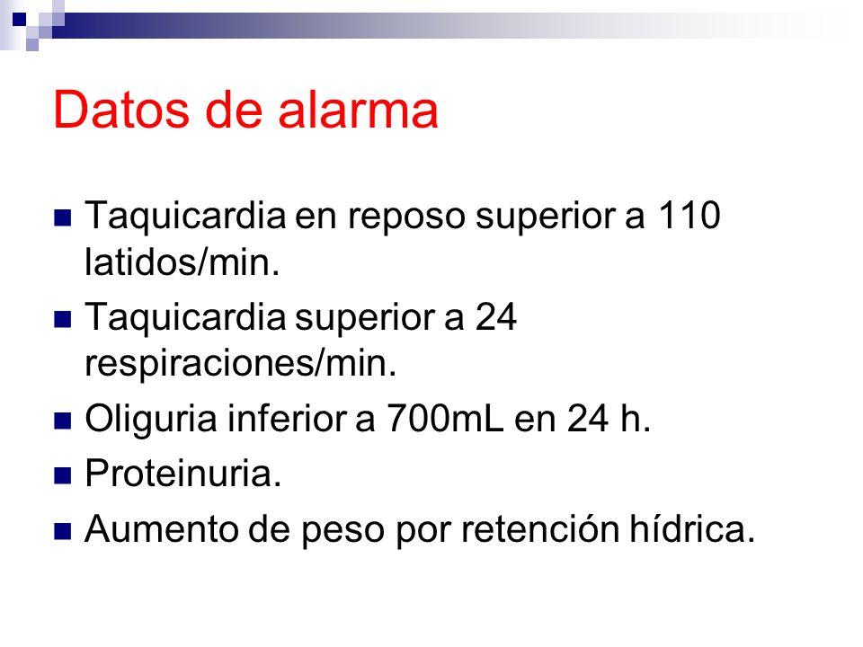 Datos de alarma Taquicardia en reposo superior a 110 latidos/min.