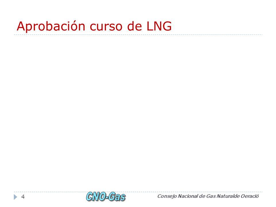 Aprobación curso de LNG