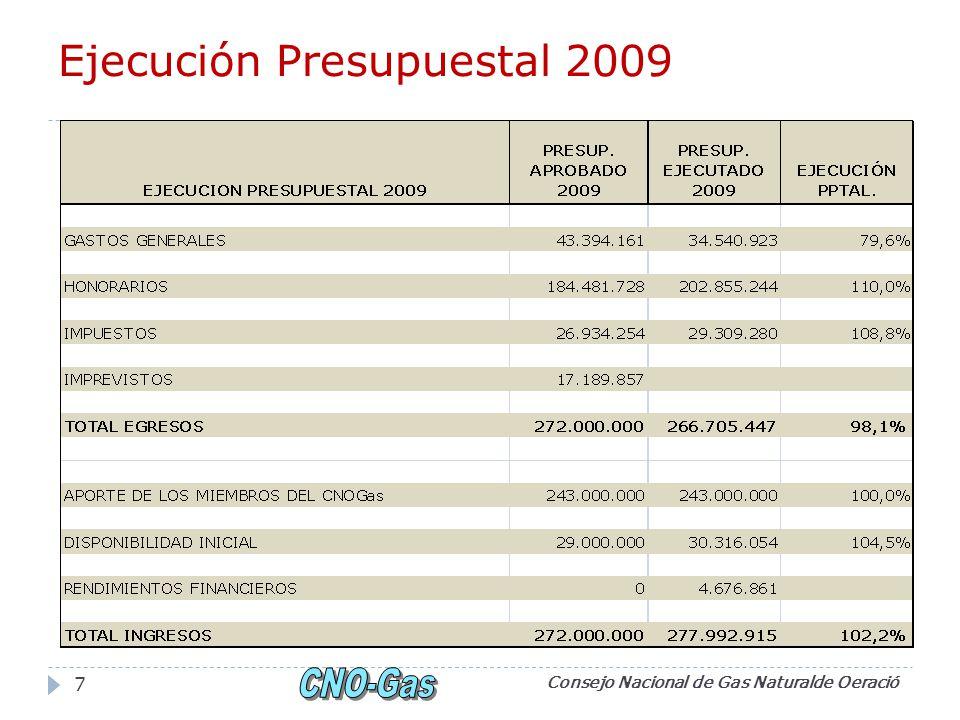 Ejecución Presupuestal 2009