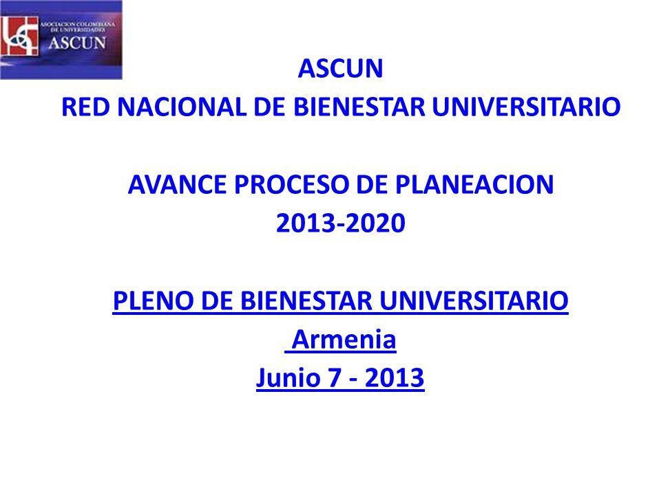ASCUN RED NACIONAL DE BIENESTAR UNIVERSITARIO AVANCE PROCESO DE PLANEACION 2013-2020 PLENO DE BIENESTAR UNIVERSITARIO Armenia Junio 7 - 2013