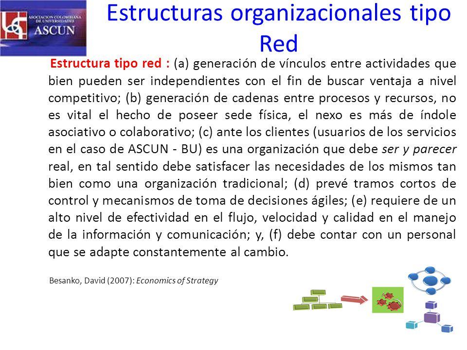 Estructuras organizacionales tipo Red