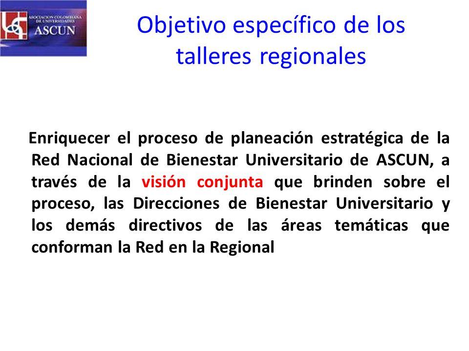 Objetivo específico de los talleres regionales