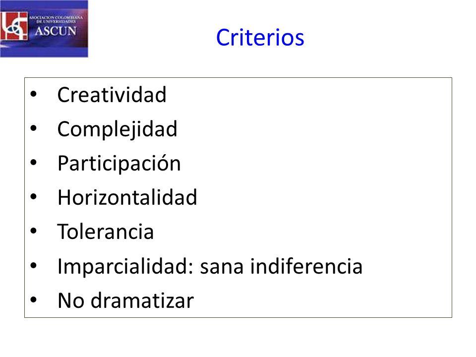 Criterios Creatividad Complejidad Participación Horizontalidad