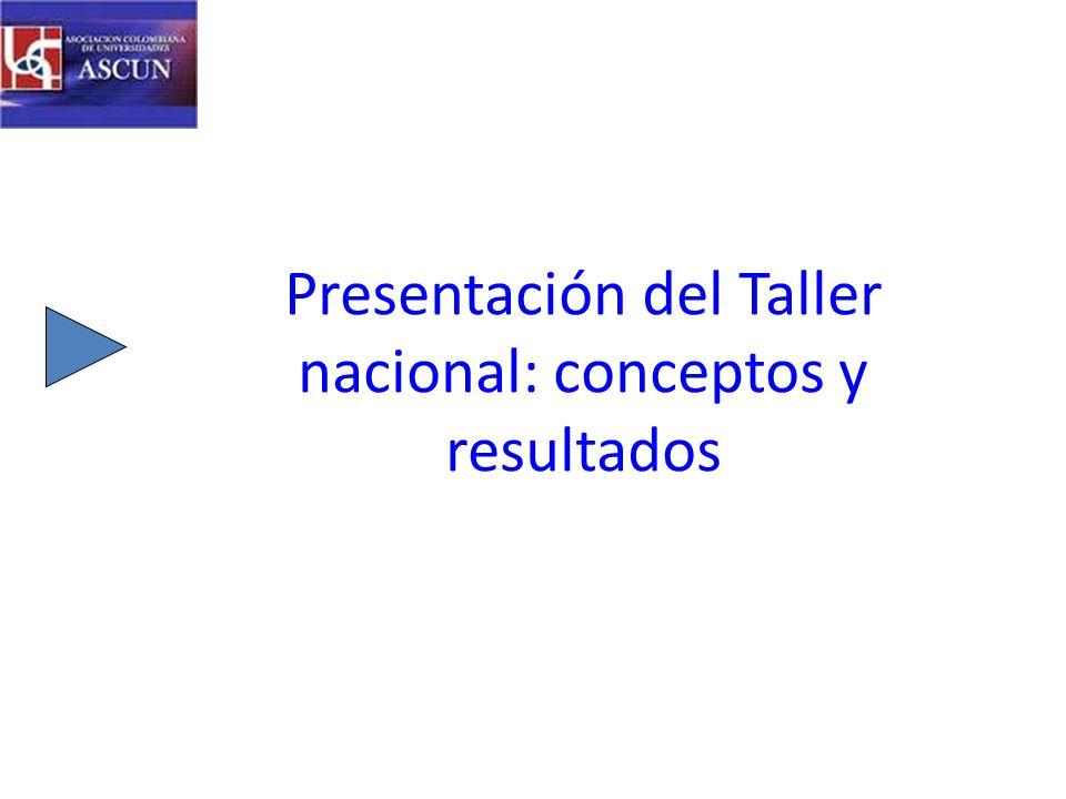 Presentación del Taller nacional: conceptos y resultados
