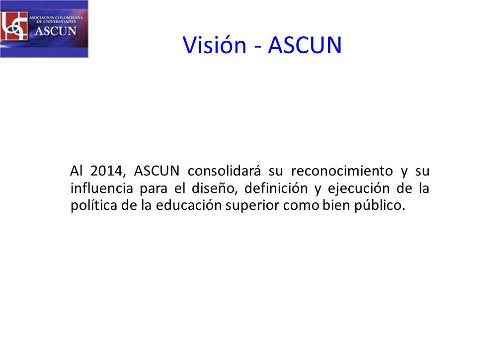 Visión - ASCUN