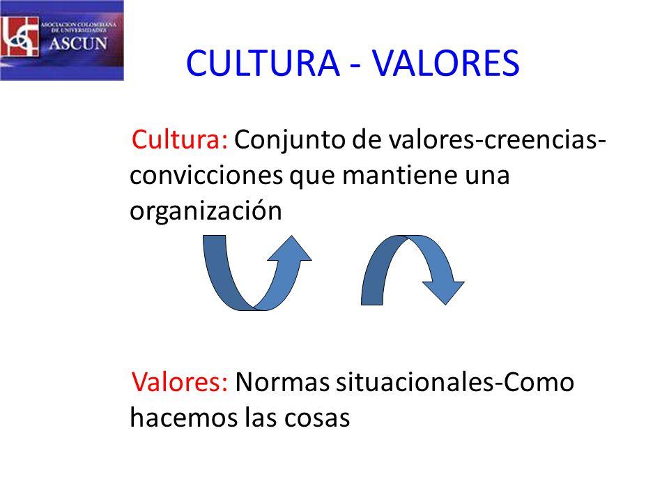 CULTURA - VALORES