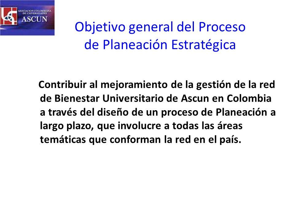 Objetivo general del Proceso de Planeación Estratégica