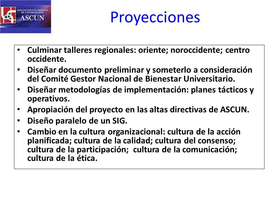 Proyecciones Culminar talleres regionales: oriente; noroccidente; centro occidente.