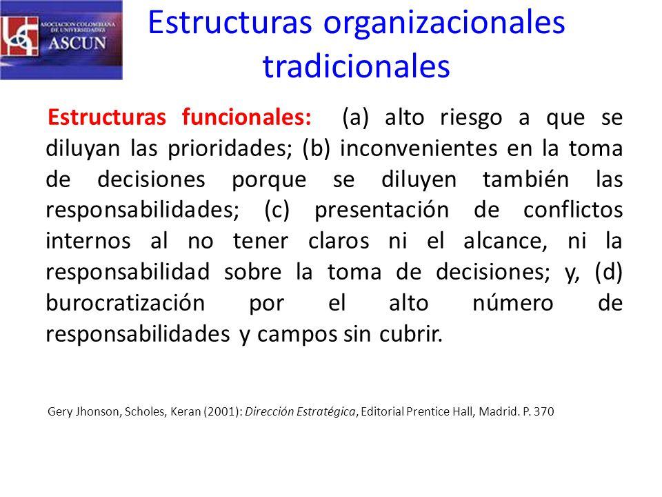 Estructuras organizacionales tradicionales