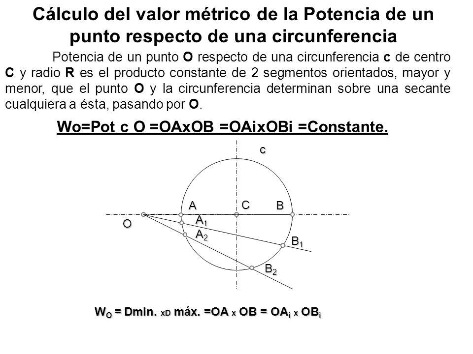 Cálculo del valor métrico de la Potencia de un punto respecto de una circunferencia