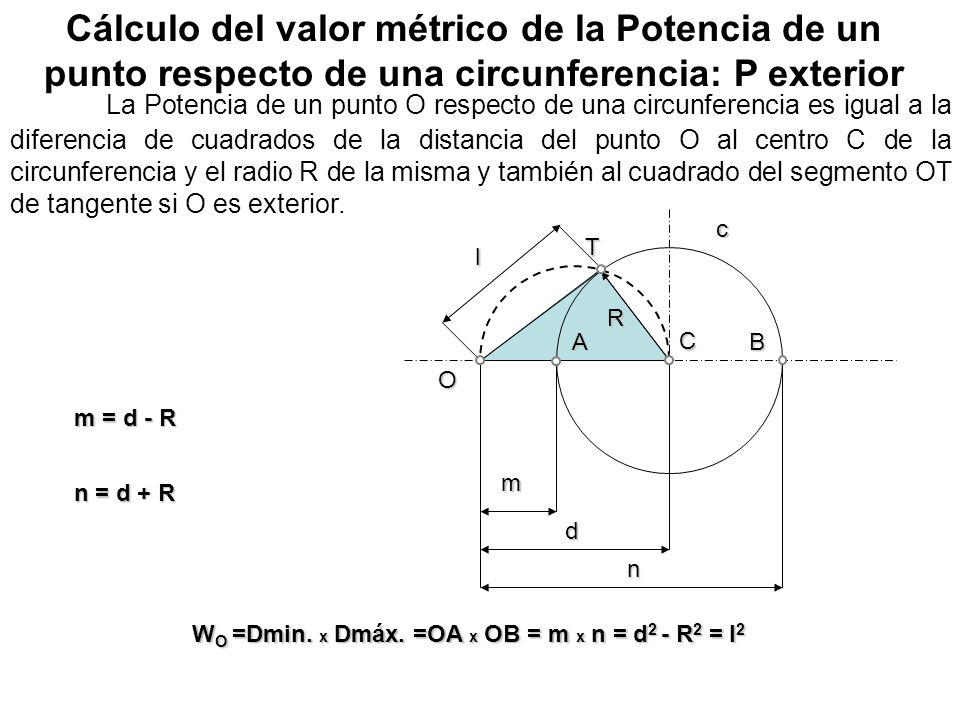 Cálculo del valor métrico de la Potencia de un punto respecto de una circunferencia: P exterior