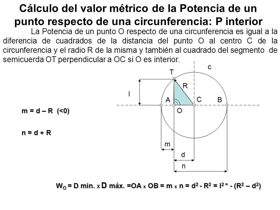 Cálculo del valor métrico de la Potencia de un punto respecto de una circunferencia: P interior