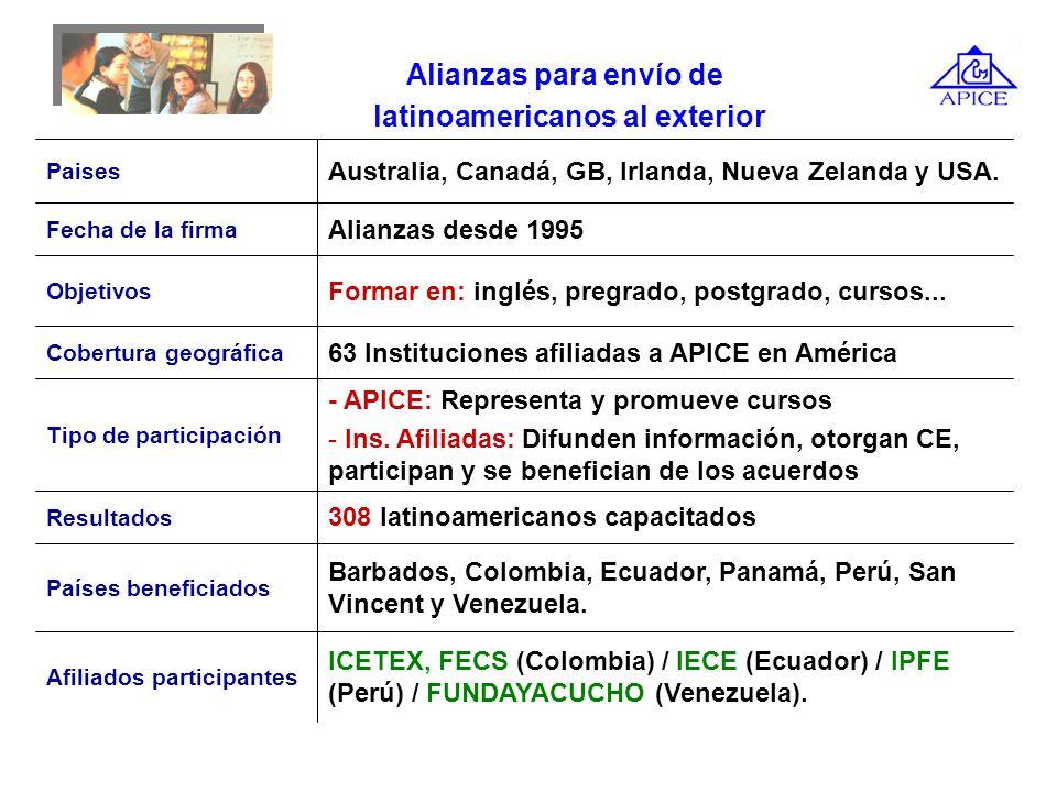 latinoamericanos al exterior