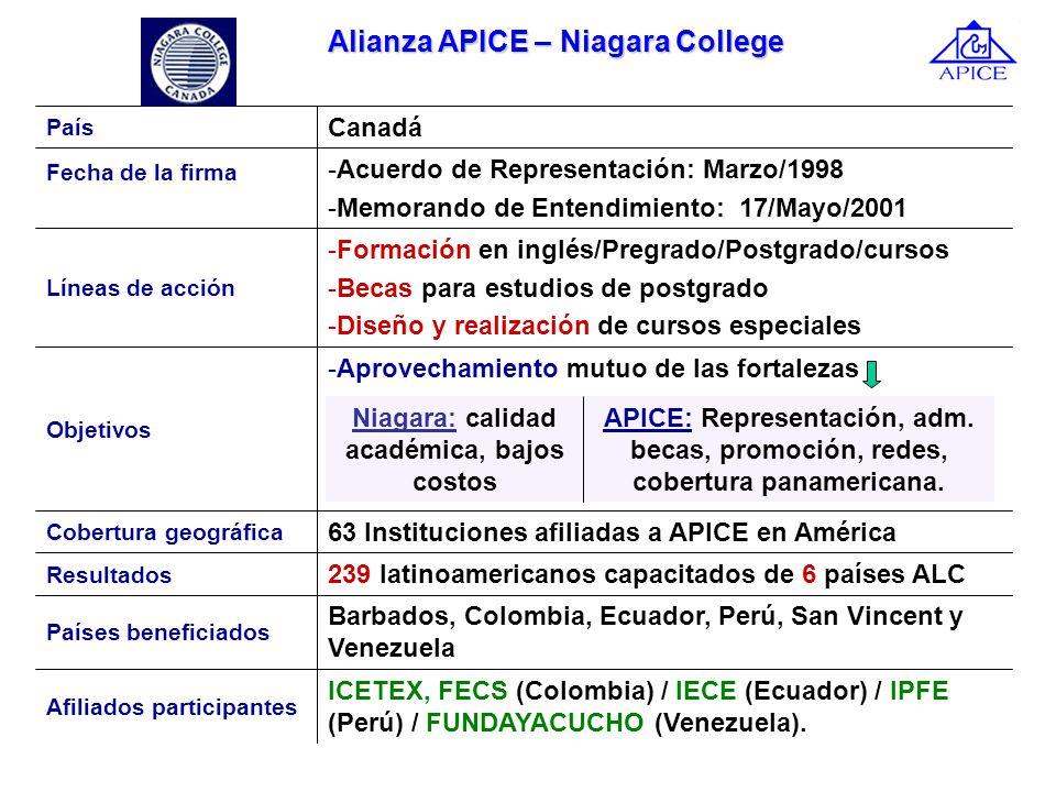 Alianza APICE – Niagara College
