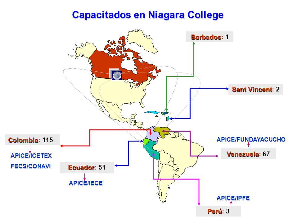 Capacitados en Niagara College