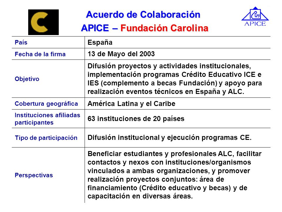 Acuerdo de Colaboración APICE – Fundación Carolina