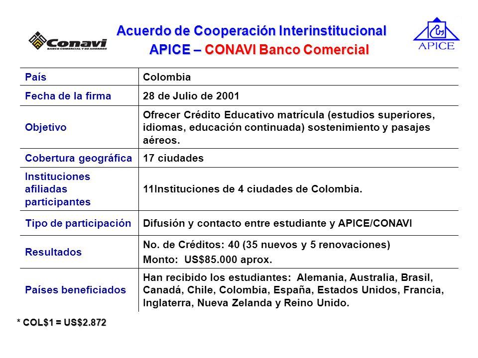 Acuerdo de Cooperación Interinstitucional