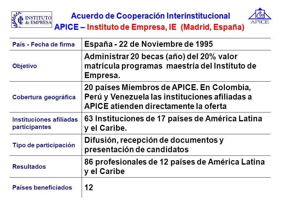 86 profesionales de 12 países de América Latina y el Caribe