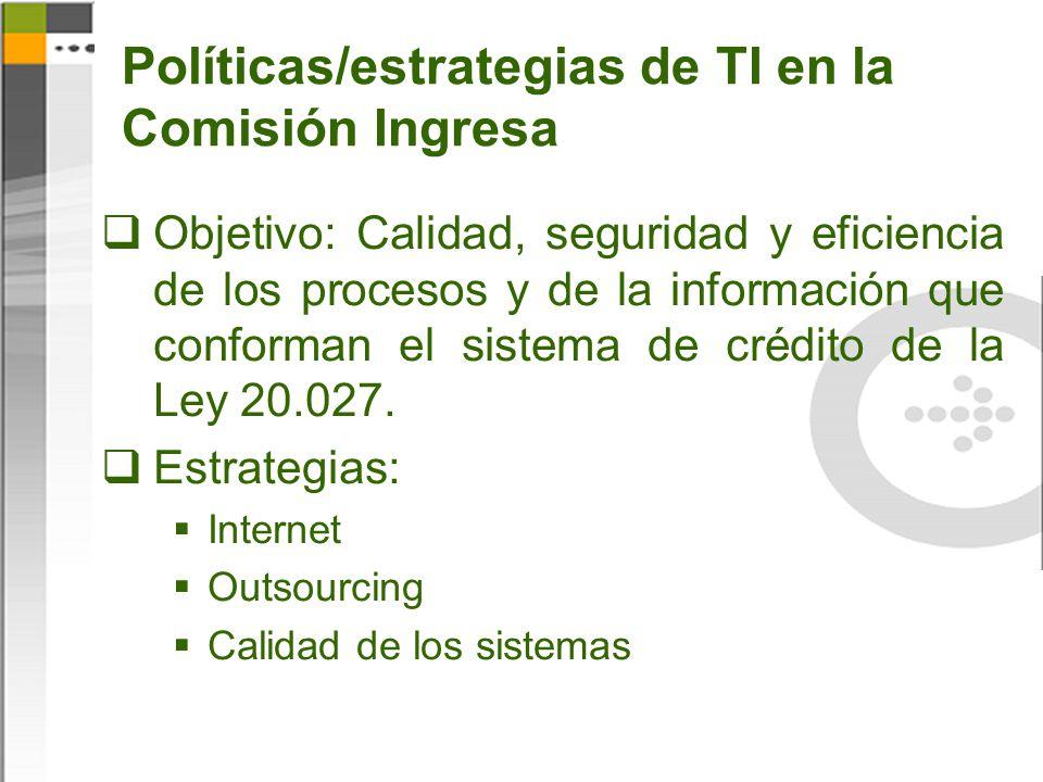 Políticas/estrategias de TI en la Comisión Ingresa