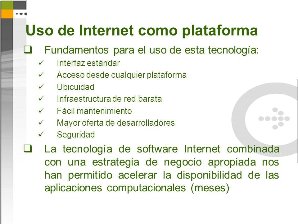 Uso de Internet como plataforma