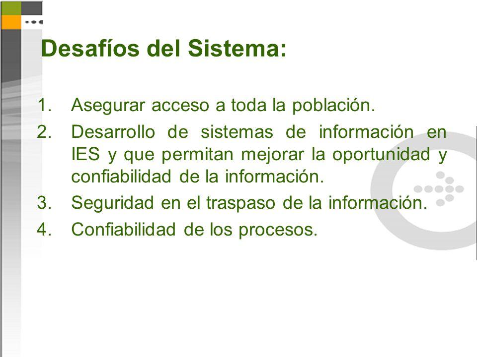 Desafíos del Sistema: Asegurar acceso a toda la población.