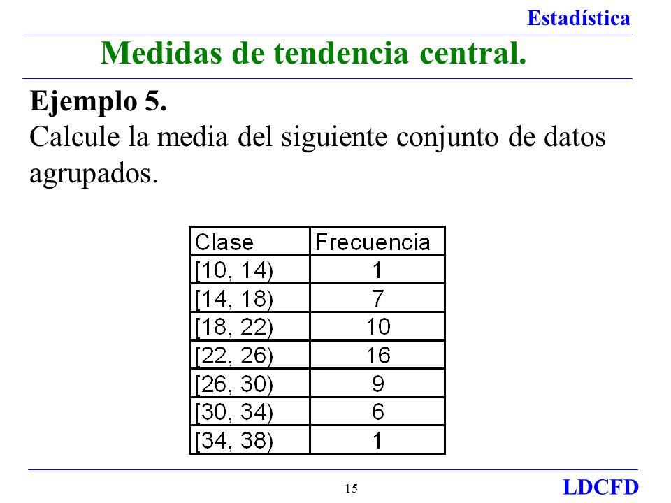 Medidas de tendencia central.